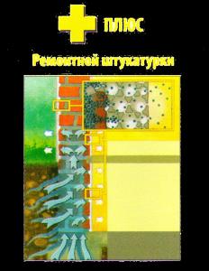 устройство гидроизоляции стен