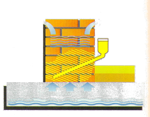 инъектионная гидроизоляция