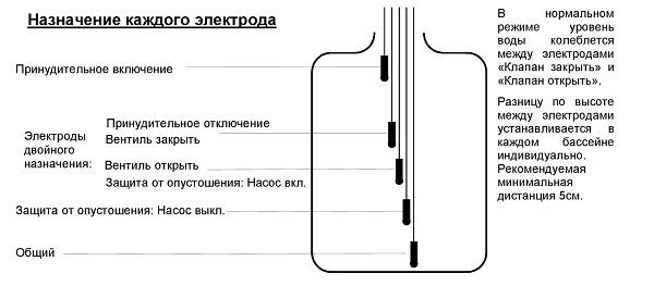 Кмплект электродов NR-12-TRS-2