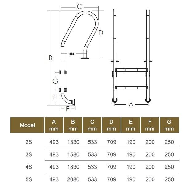 размеры лестниц для бассейна